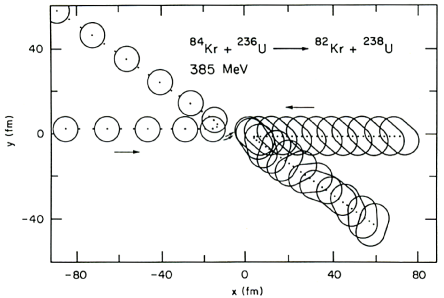 Snapshots of a trajectory of the reaction