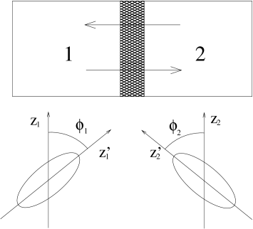 Schematic representation of a Josephson junction
