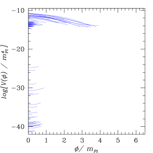 Reconstructed potentials from Fig.