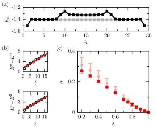String tension from potential energy between two static charges
