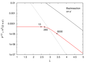 Values of parameters leading to the observed COBE normalization of the power spectrum (red line), and reference values for the nongaussianity parameter