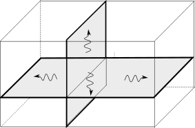 (a) A string can wind several times around a compact cycle and carry vibrations (b) In the 'brane gas' model branes can wrap cycles and carry vibrations.