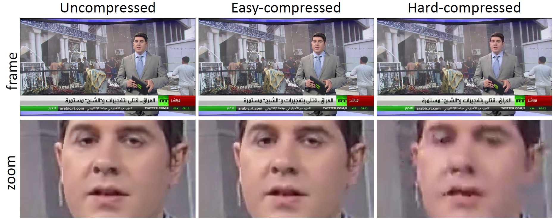 Uncompressed frame (left), easy-compressed (middle), and hard-compressed one (right).