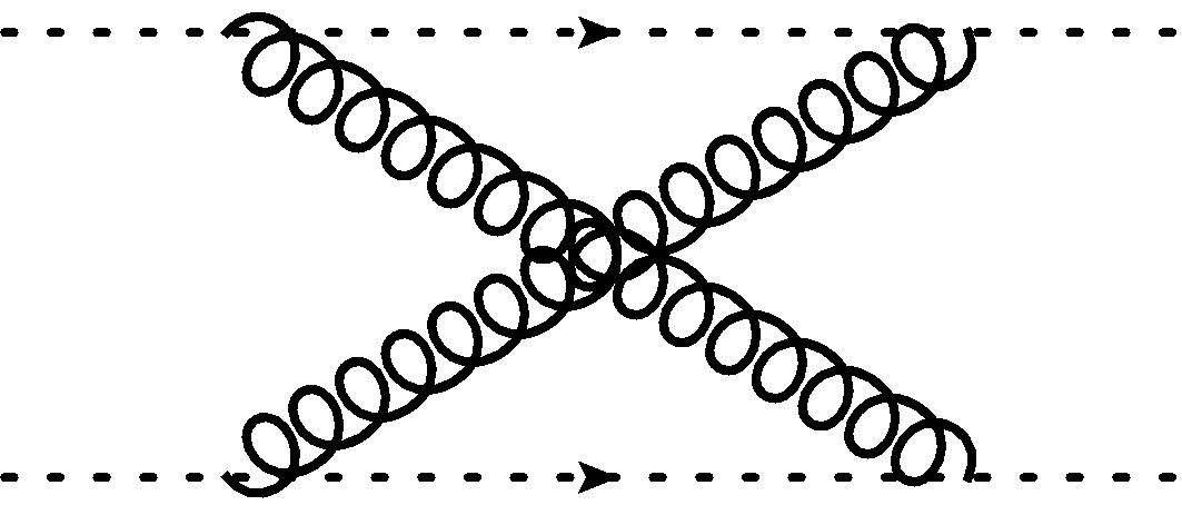 These are the only two diagrams that induce four-ghost couplings, starting with a simple perturbative FP term in the action. Regulator insertions can be found on each of the internal lines.