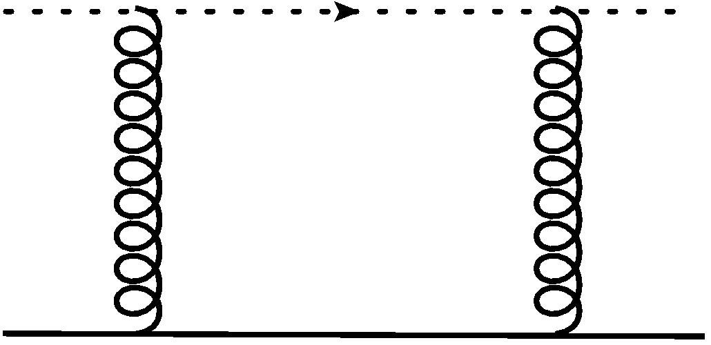 These diagrams contribute to the