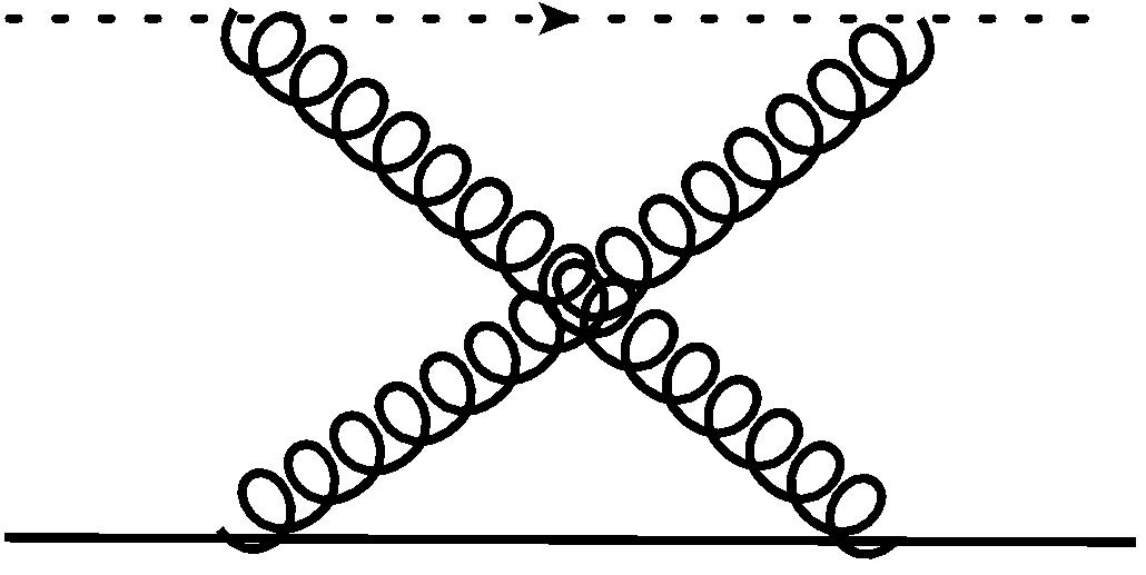 These diagrams generate the matter-ghost coupling between