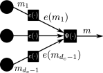 Application of fault model to (a) variable node and (b) check node update rules. The fault model is a specific instance of the generic