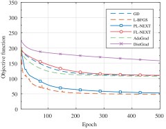 Cost function (Kin8nm)