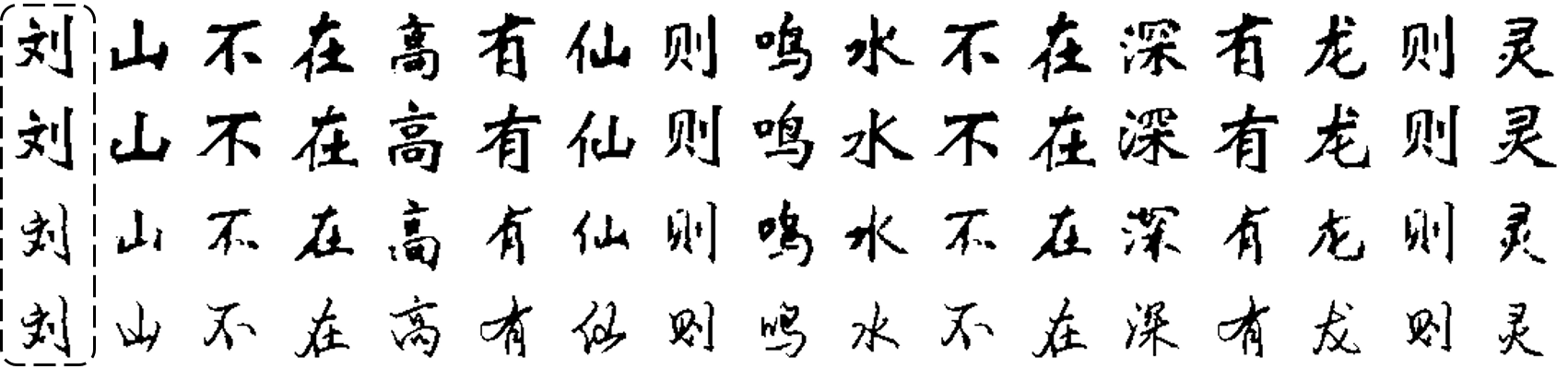 The generation results in the one-shot and few-shot setting. The Generated Chinese characters are in odd lines by our SA-VAE framework compared with the ground truth in even lines. Printing styles are in the top while handwritten styles are in the bottom. The characters(excerpts' author name) in the dotted frame are given as a new style provider.