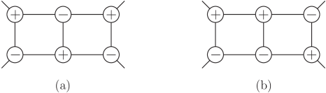 A pictorial representation of two kinematic solutions to the four-point hepta-cut equations. The diagrams representing the remaining four solutions can be obtained by reflection symmetries of these. A '