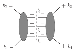 A singlet contribution to the two-loop three-particle cut. Only gluons enter in the loops.