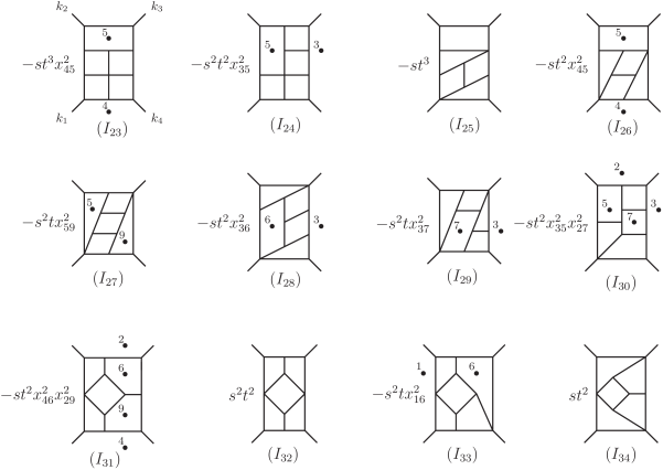 All pseudo-conformal integrals with cubic and quartic vertices that contribute to the amplitude. The relative signs are determined from unitarity cuts in sections
