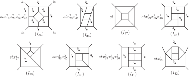 A class of pseudo-conformal integrals which do not contribute to the amplitude, as determined from the unitarity cuts. All these have exactly one factor of