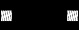 Graphical representation of Eq. (