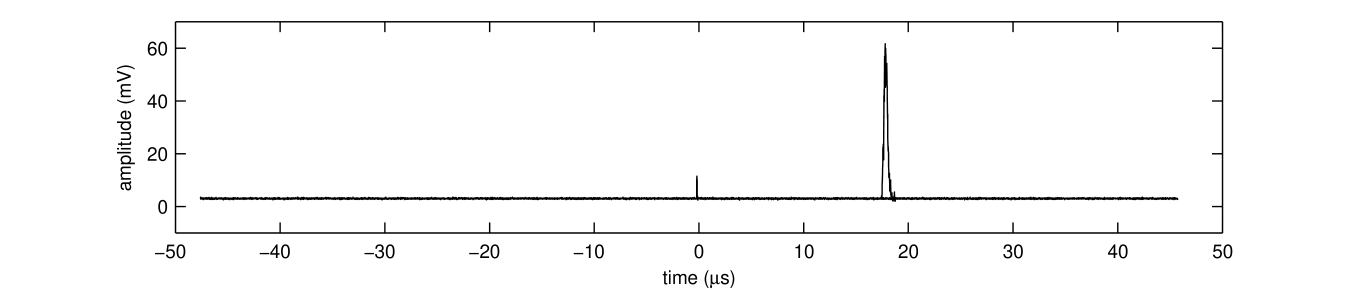 Sample event from the bottom PMT in LUX 0.1 digitized with (bottom) and without (top) Pulse Only Digitization (POD).