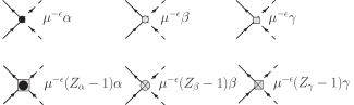 Graphical representation of all the occurring vertices;