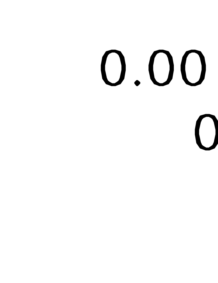 Accuracy of a lattice spacing determination from the static potential as a function of the distance at which the force is determined. The square is the point where