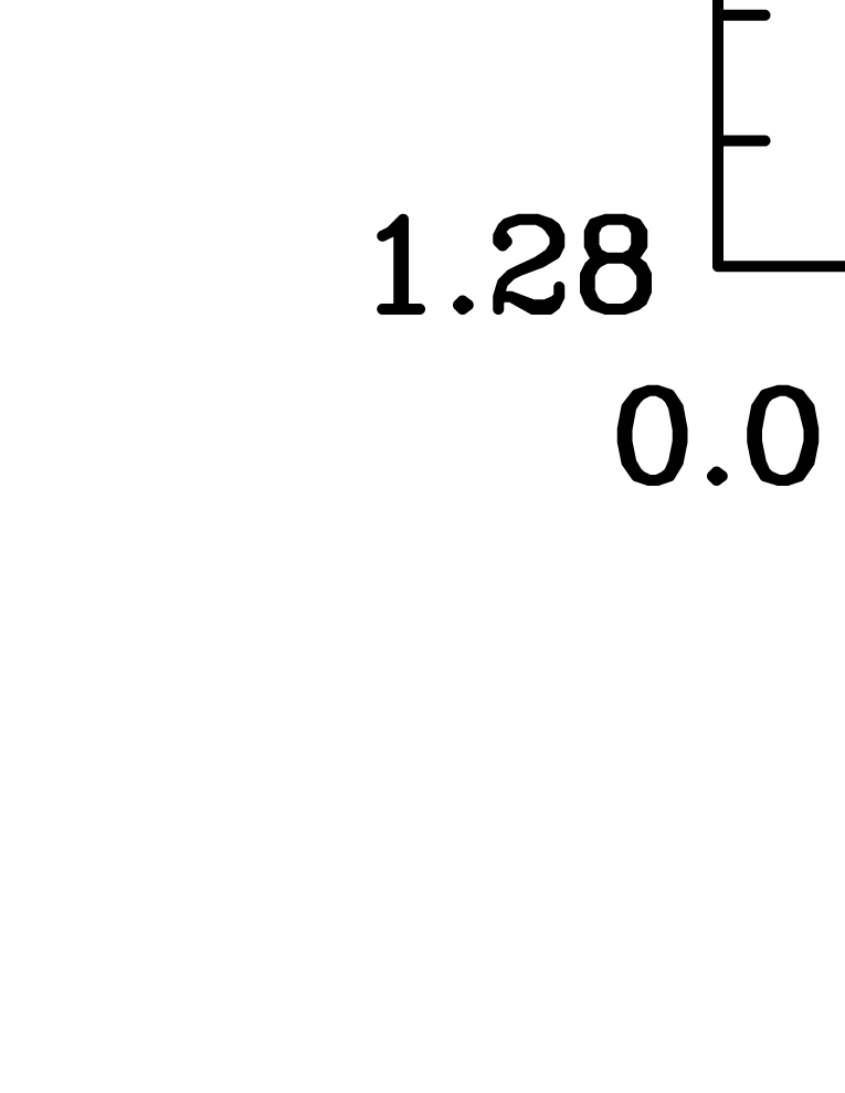 Ratios of wave function at the origin for different valence quark masses. The horizontal axis and symbols are the same as in Fig.