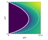 Self-learning the Mott insulator to superfluid transition in the Bose Hubbard model (left panels), and the topological transition in the spin-1 antiferromagnetic Heisenberg chain with anisotropy and magnetic field (right panels). Color plots (purple to yellow goes from zero to nonzero values) show the average hopping for the Bose Hubbard model, and the difference between the largest two eigenvalues of the reduced density matrix for half of the Heisenberg chain. For the Bose Hubbard model we create a large open snake with head and tail fixed at integer chemical potentials