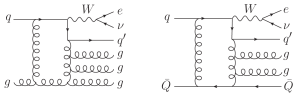 Sample diagrams for the seven-point loop amplitudes for