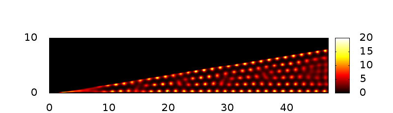 Density profile in a hard-wall wedge with an opening angle