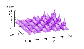 2D density profile of the crystal phase near the wall with