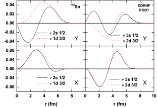 The radial wave functions