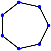This ring depicts a graph with
