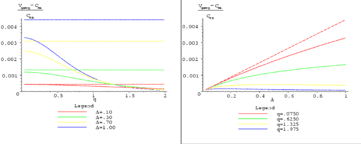Relative speed difference between the gravity zero mode and a photon on the