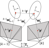 Sketch maps of ego-motion obtained from static points (left), scene flow of points on moving objects (center) and rigid motion of points on moving object (right). Here blue dots represent static points, and red dots dynamic points.