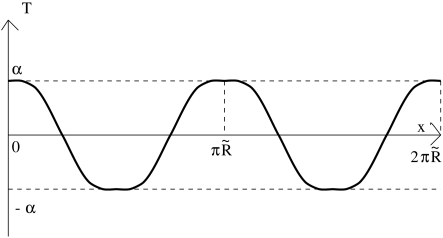 The tachyon field on the D-string which produces a pair of D-particles.