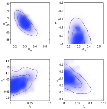 All-data posterior constraints for flat inflationary models using. The contours show the