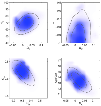 Posterior constraints for 11-parameter non-flat models using all data.