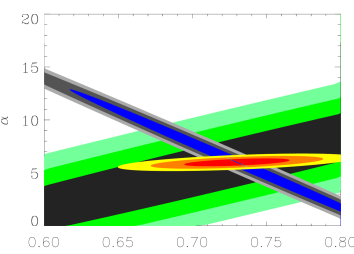 """Fisher analysis for Ratra-Peebles (left) and SUGRA (right) models, for cosmic shear top-hat variance (blue ellipses), SnIa """"gold"""" set (green) and temperature CMB angular power spectrum by WMAP-1yr data (red) – contours at 68%, 95%, and 99% C.L. For the CMB, the noise matrix was computed using the public code by"""