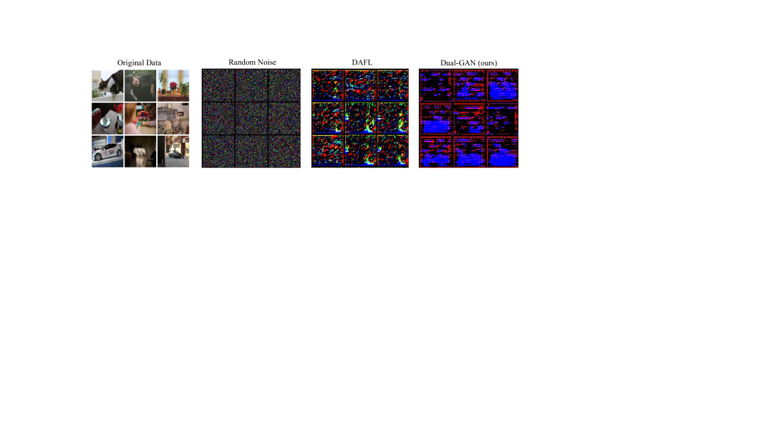 Visualization of the generated images compared with the original dataset trained on the teachers.