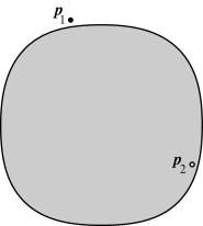 Fermi sea (shaded) with two low-lying excitations, an electron at