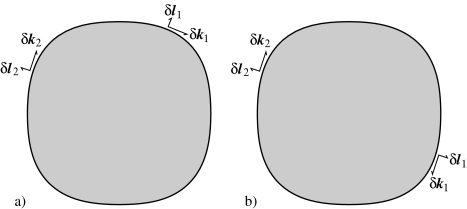 a) For two generic points near a two-dimensional Fermi surface, the tangents