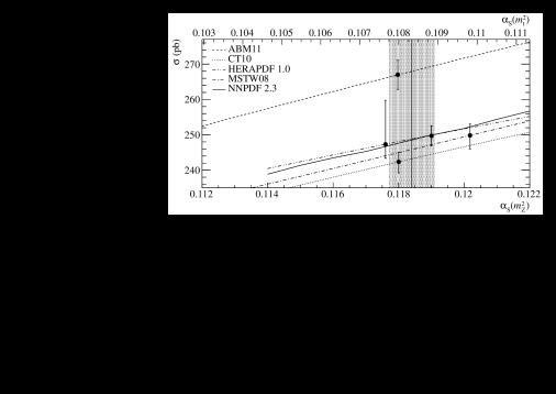 Single top-quark