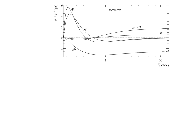 NLO contributions to the partonic cross section for single top-quark production (