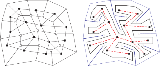 The graph, dual graph, tree, dual tree, and the Peano curve. The vertex of the dual graph corresponding to the unbounded face is drawn as a cycle.