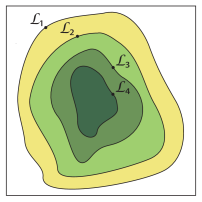 Cartoon illustrating (a) the posterior of a two dimensional problem; and (b) the transformed