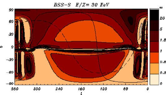 Contour plots of the magnification of the CR flux from a point source as a function of the arrival direction at Earth, in the BSS-S model and for