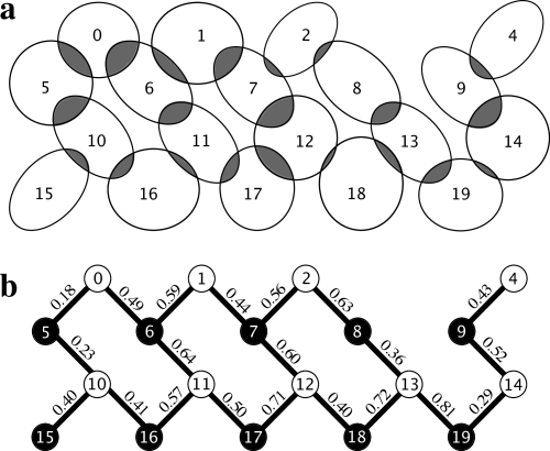 Pictorial representation of a set of compact distributions in