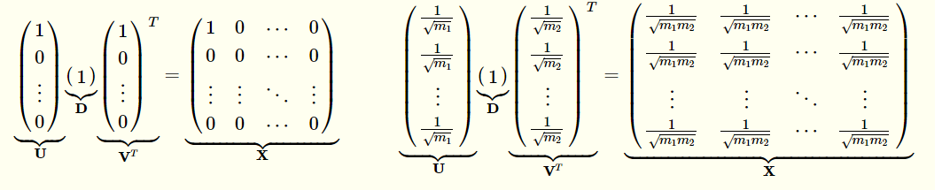 Two simple examples illustrating coherence and matrix recoverability.