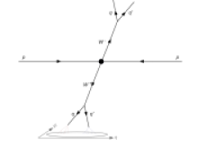 Left: Schematic of the fully hadronic decay sequences in (a)