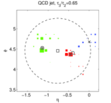 Top row: top jets. Bottom row: QCD jets with invariant mass close to