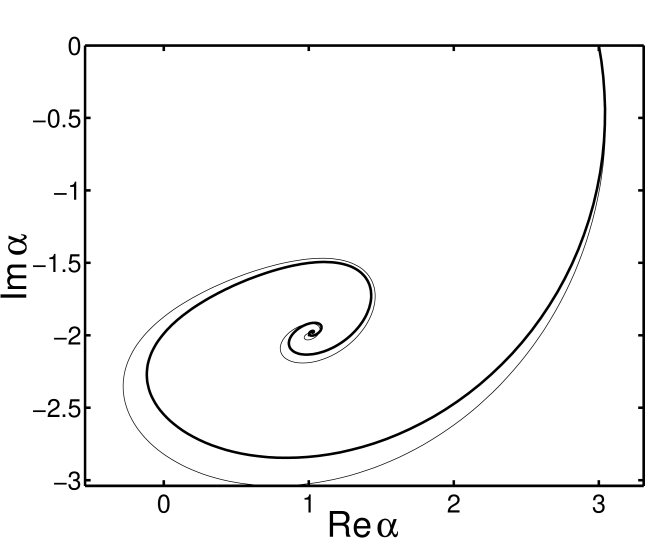 Phase space trajectory of quantum