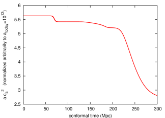 (Left) Evolution characteristic conformal time scales in units of Mpc. Before recombination, the baryon-photon interaction time scale