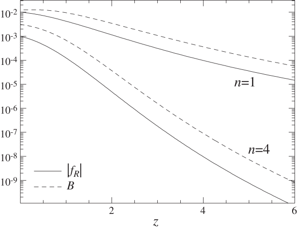 Cosmological evolution of the scalar field