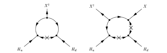 Superfield diagrams which generate the
